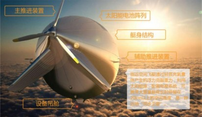 Solar Powered Ships China