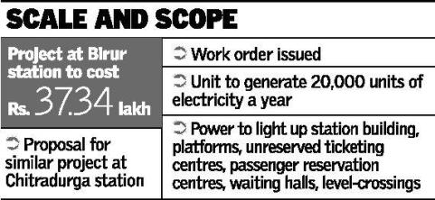 Indian Railways Solar